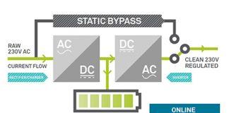 UPS system block chart